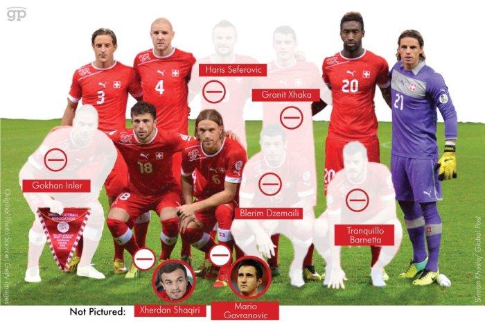 nazionale elvetica